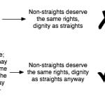 Pride, figure 1